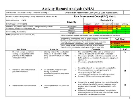 Activity Hazard Analysis Form Template Hazard Recognition Christopher Consultants