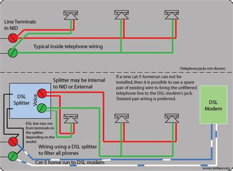 dsl splitter wiring diagram adsl telephone diagrams