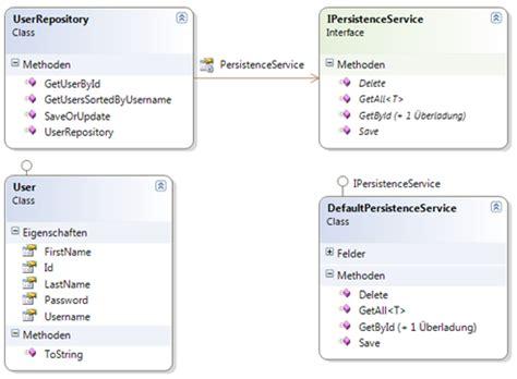 repository pattern getall das repository pattern anhand eines beispiels inkl tests