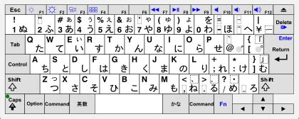 language input keys wikipedia