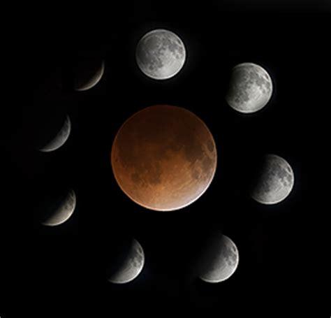 solar eclipse photos, milky way panorama, conjunction