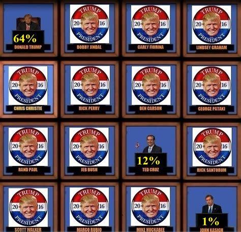 new york polls emerson college poll new york donald trump 64 ted cruz