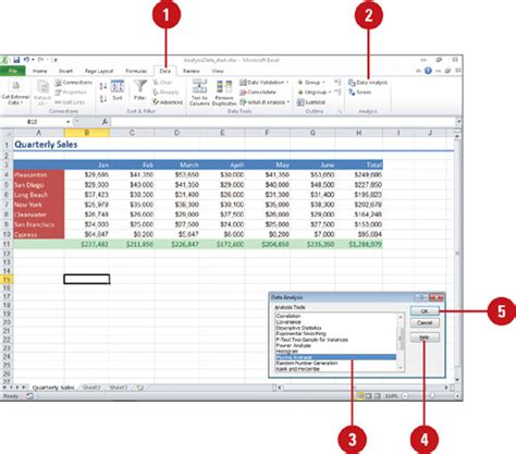 excel 2010 analysis toolpak tutorial doc 604608 data analysis excel analysis toolpak in