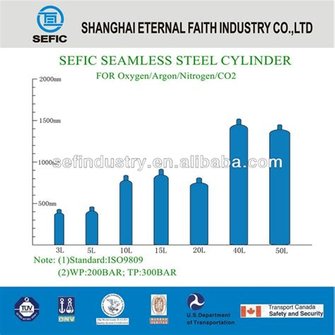 Tabung Gas 50 Kg iso9808 1 standard seamless steel high pressure oxygen gas cylinder buy oxygen gas cylinder