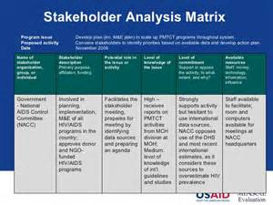 stakeholder engagement template activity matrix template ebook database