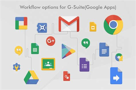 gmail workflow top 5 workflow management options for apps g suite