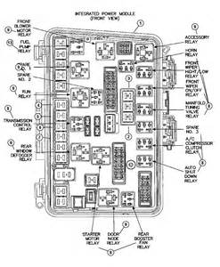 2004 Chrysler Pacifica Fuse Box Diagram Chrysler Pacifica Headlight Fuse Location Get Free Image