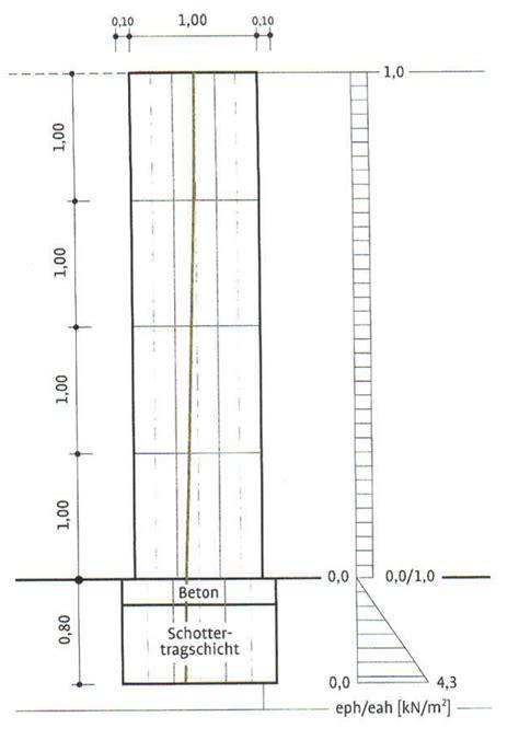 4m breit ivo bachmann gef 252 llt transportabler steinkorb