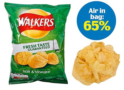 food packages      air daily mail