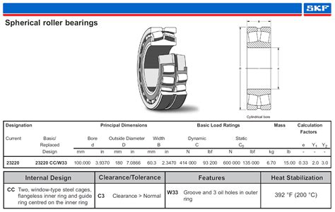 Spherical Roller Bearing 23220 Rhrw33c3 Koyo skf 23220 cc c3w33 spherical roller bearing ebay