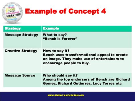 what is concept ch17 marketing concept