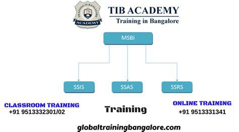 analog layout design course in bangalore msbi training in bangalore best training institute in
