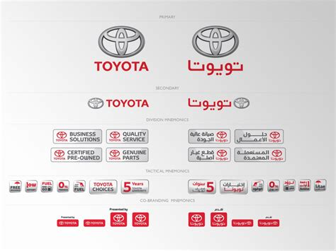 brand toyota toyota bellwether brands