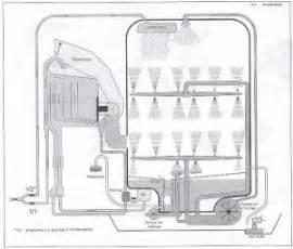 remplacement de r 233 sine de lave vaisselle