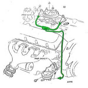 corvette fuel line set to carburetor for cars with l88 engine 1967 1969