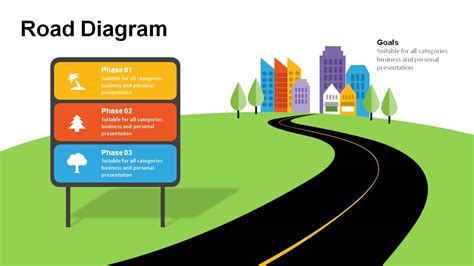 road map powerpoint template roadmap powerpoint templates powerslides