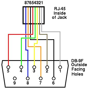 wiring diagram for rs232 to rs 232 get free image about