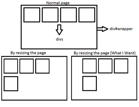 css layout variable width css centering a variable width grid after resizing the