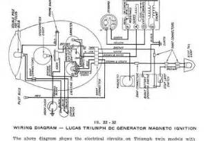 scotts l1742 parts diagram deere l108 parts diagram elsavadorla