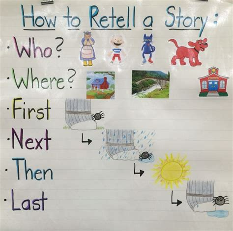 picture books to teach summarizing 48 best reading retelling images on teaching
