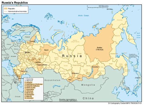 russia in the international system