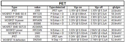 fet transistor data book fet transistor data book 28 images vrt ic guide fill printable fillable blank pdffiller