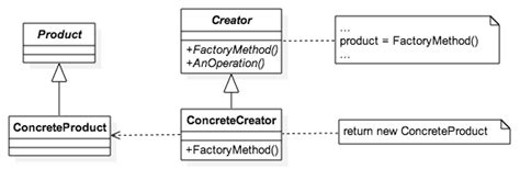 js design pattern factory js design patterns by loredanacirstea