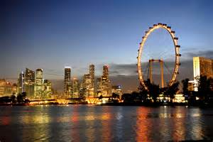 Tourist Attractions Most Visited Tourist Attractions Of The World