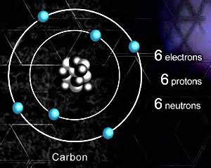 Every Atom Of The Carbon Has 6 Six Protons 1000 Images About My Nubianess On Orisha