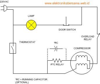 Kompresor Kulkas Sharp ukuran dan pemasangan kapasitor pengoreksi di kulkas