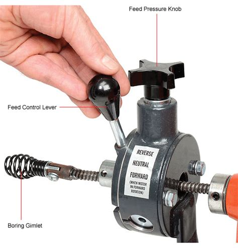 Drain Rooter Plumbing Tools Equipment Drain Pipe Cleaning Machines