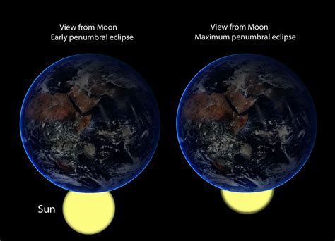 Moon Friday see a flirtatious lunar eclipse this friday
