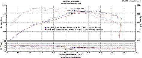 n54 engine wiring diagram n62 engine diagram wiring