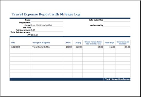 Travel Expense Report With Mileage Log Excel Templates Travel Expense Sheet Template Free
