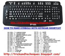 how to make symbols with keyboard shortcut trick and