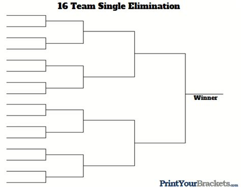 tournament layout template 2015 ncaa basketball tournament printable bracket