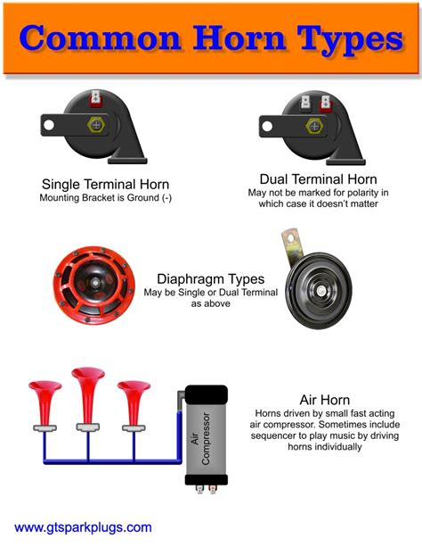 car horn wiring wiring diagram with description