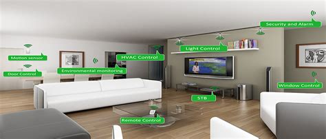 smart home solutions smart home automation va