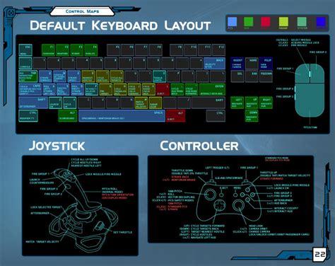 keyboard layout star citizen update 820 tb an daten workarounds f 252 r probleme star