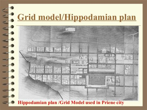 grid pattern urban planning urban planning theories and models