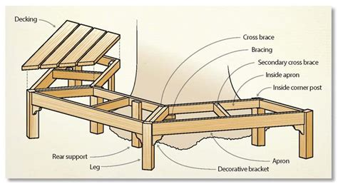 tree benches how to build a hexagon bench around tree round designs