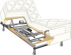 Sleep Number Bed Frame Parts Mattress Information Mattress Repair Mattress Inspection Fl