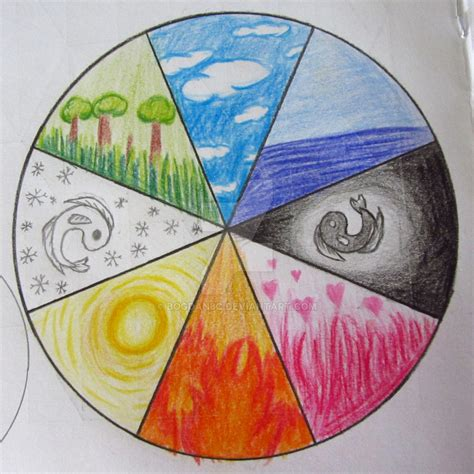 color wheel ideas color wheel drawing ideas www imgkid the image kid