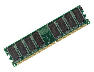 computer ram memory definition definition and types of ram dhanira sukmah
