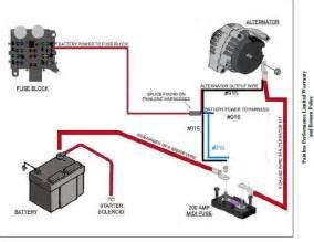 Toyota corolla alternator fuse further 2001 kia rio fuse box diagram