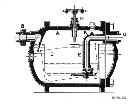 Steam Trap Setrika Uap Boiler Laundry Steam Trap Setrika Uap Laundry steam heating systems