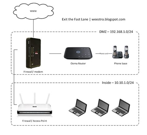 ooma wiring diagram 28 images phone demarcation box