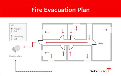 home fire evacuation plan home fire safety travelers insurance