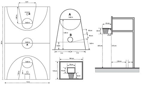 gambar dan ukuran lapangan bola basket standar internasional sealkazz