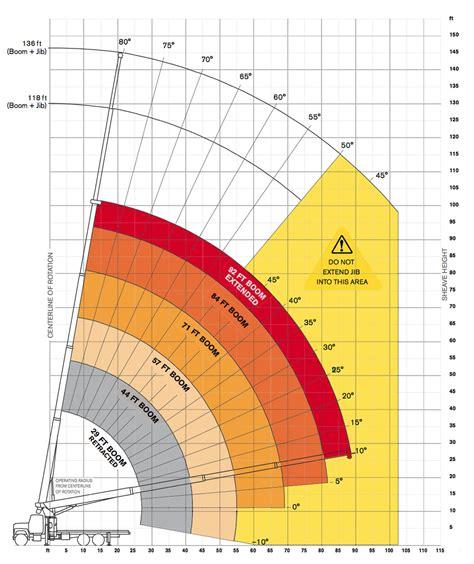 terex tb 60 wiring diagram versalift wiring diagrams